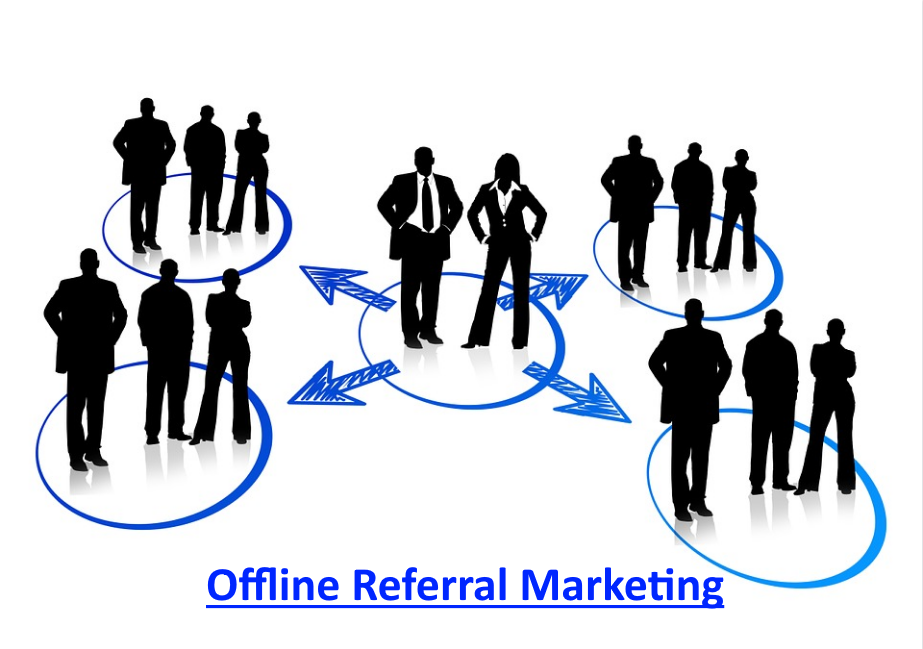 offline referral marketing