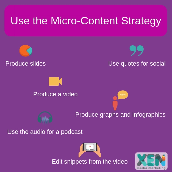 Use The Micro Content Strategy